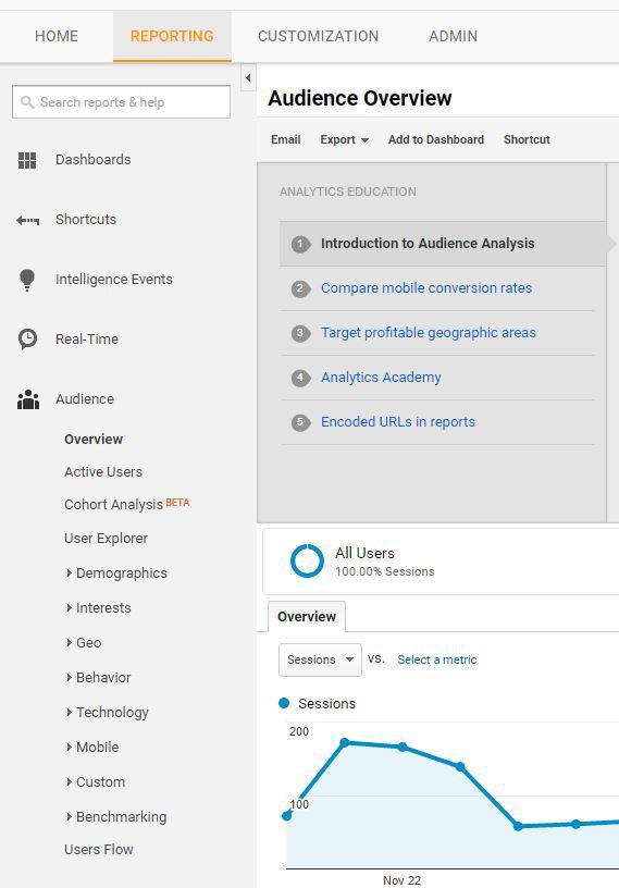 google analytics ghost spam