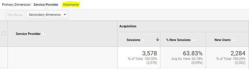 using Google Analytics to block ghost referral spam